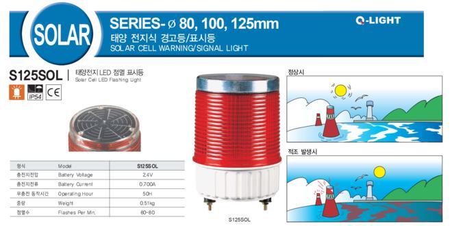 Đèn báo không, báo hiệu đường thủy Q-Light Nhấp nháy Φ125 bóng LED S125SOL, Năng lượng mặt trời, 50h