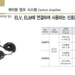 Bộ khuếch đại và tạo tín hiệu còi hú xe ưu tiên SAMP Qlight Hàn Quốc