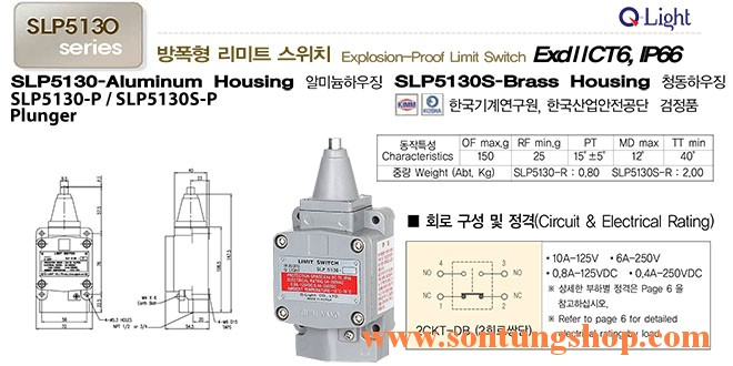 Công tắc hành trình Qight SLP5130-P Phòng nổ ExdIICT6, IP66, Dạng Pít Tông