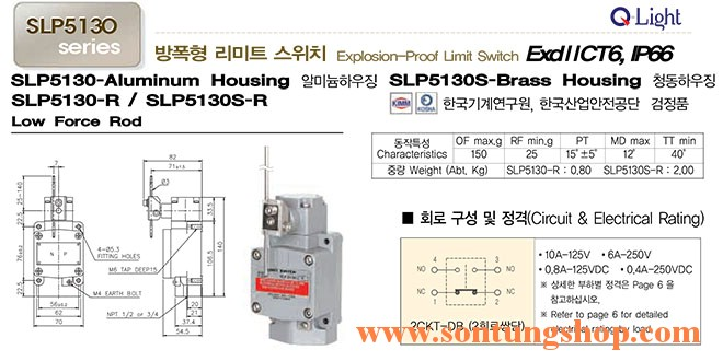 Công tắc hành trình Qight SLP5130-R Phòng nổ ExdIICT6, IP66, Dạng Trục Lăn